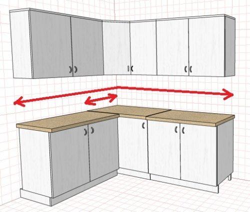как посчитать погонный метр кухни