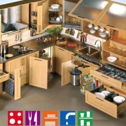 эргономика кухни правильное планирование кухни