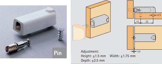 Push to Open Pin